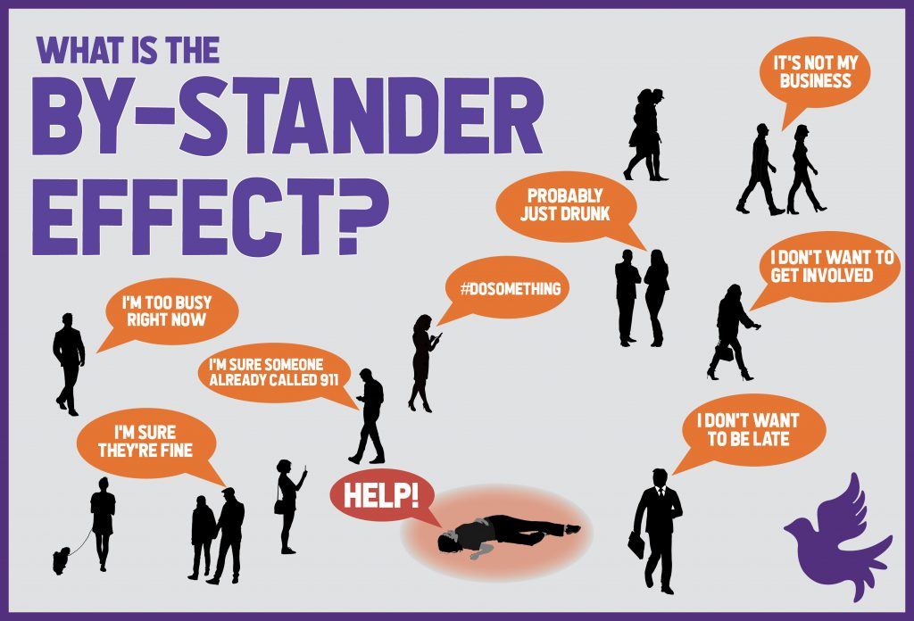 Picture of the by-stander effect